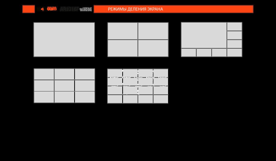 Видеорегистратор NOVIcam AR1016F Севастополь: Остряки, Ленинский район, Севастополь: Гагаринский район, Нахимовский муниципальный округ